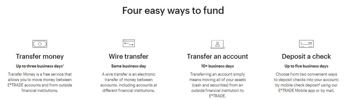 Fund E*TRADE Account