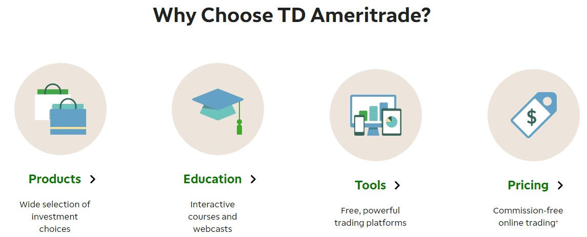 TD Ameritrade Features